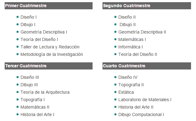 Carrera de arquitectura en l nea for Requisitos para estudiar arquitectura