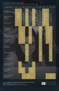calendario agenda UNAM en línea