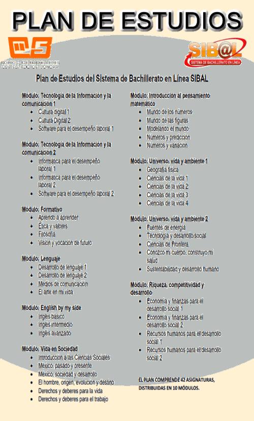 plan de estudios cobach