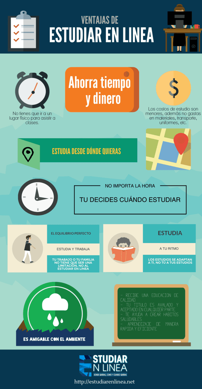 Infografía ventajas de estudiar en linea